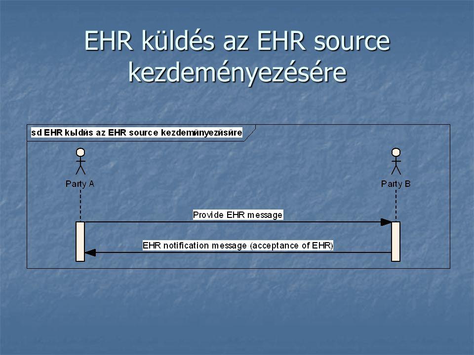 EHR küldés az EHR source kezdeményezésére