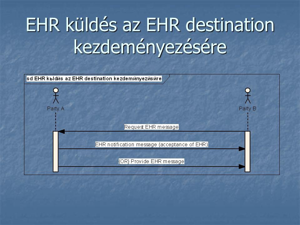 EHR küldés az EHR destination kezdeményezésére
