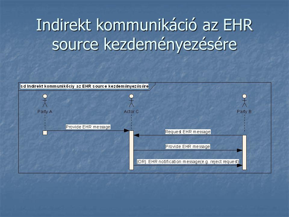 Indirekt kommunikáció az EHR source kezdeményezésére