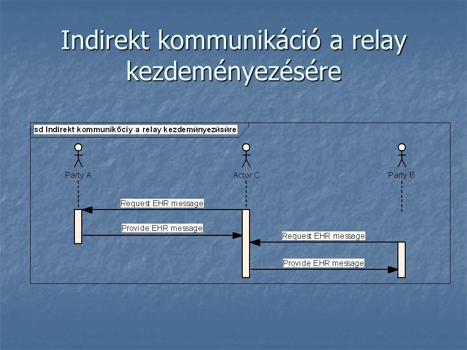 Indirekt kommunikáció a relay kezdeményezésére