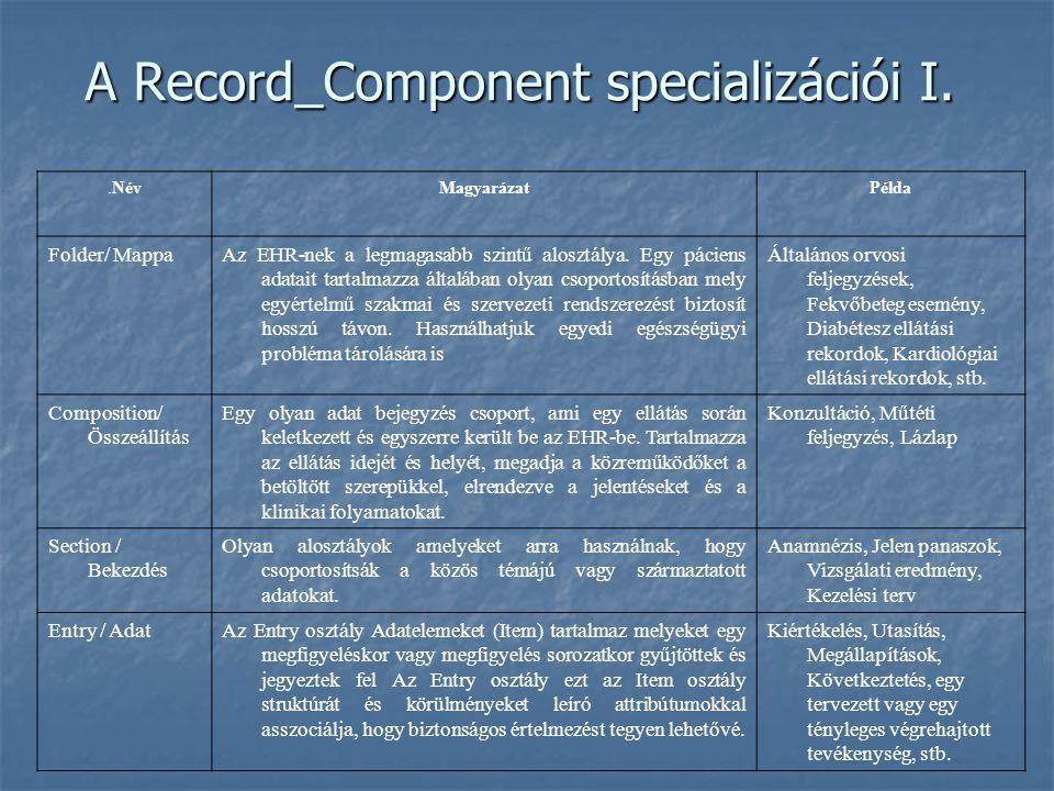 .NévMagyarázatPélda Folder/ MappaAz EHR-nek a legmagasabb szintű alosztálya. Egy páciens adatait tartalmazza általában olyan csoportosításban mely egy