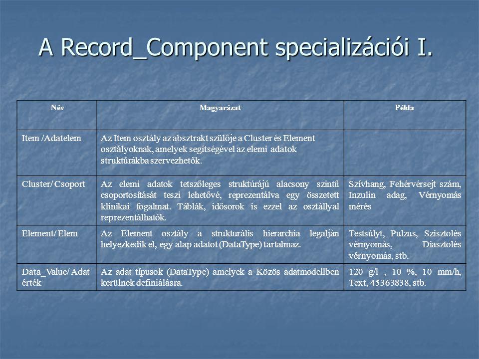 .NévMagyarázatPélda Item /AdatelemAz Item osztály az absztrakt szülője a Cluster és Element osztályoknak, amelyek segítségével az elemi adatok struktúrákba szervezhetők.