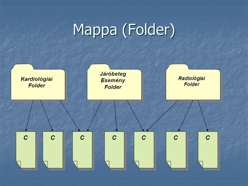 Mappa (Folder) C C C C C C C C C C C C C C Járóbeteg Esemény Folder Radiológiai Folder Kardiológiai Folder