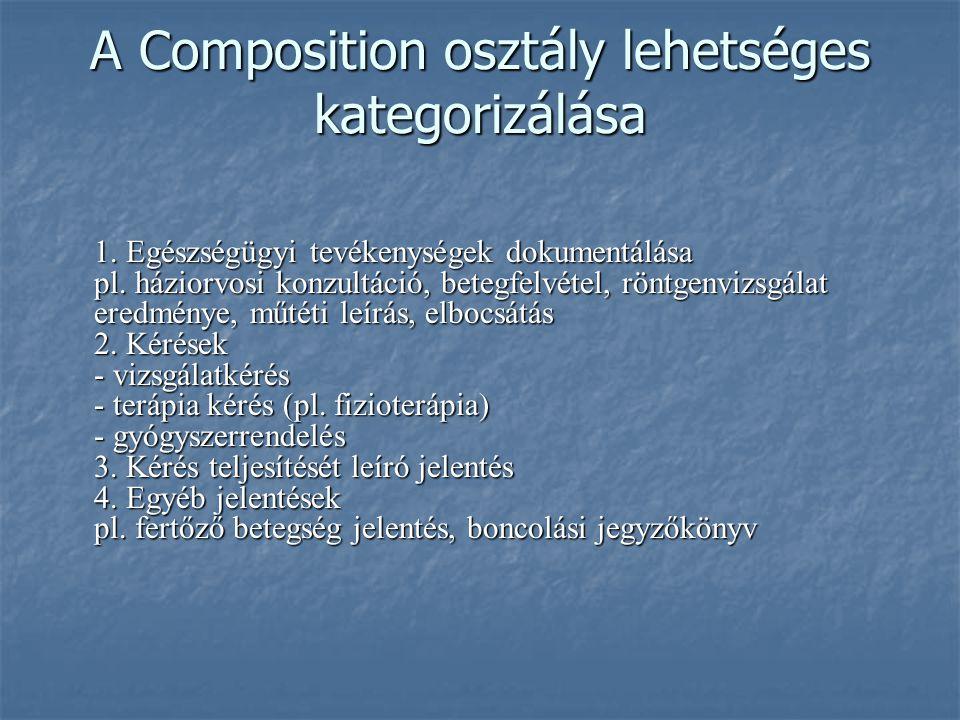 A Composition osztály lehetséges kategorizálása 1. Egészségügyi tevékenységek dokumentálása pl. háziorvosi konzultáció, betegfelvétel, röntgenvizsgála