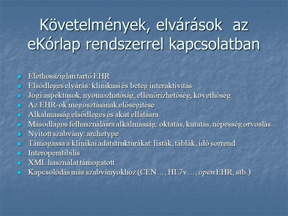 Követelmények, elvárások az eKórlap rendszerrel kapcsolatban Élethossziglan tartó EHR Élethossziglan tartó EHR Elsődleges elvárás: klinikusi és beteg interaktivitás Elsődleges elvárás: klinikusi és beteg interaktivitás Jogi aspektusok, nyomozhatóság, ellenőrizhetőség, követhőség Jogi aspektusok, nyomozhatóság, ellenőrizhetőség, követhőség Az EHR-ok megosztásának elősegítése Az EHR-ok megosztásának elősegítése Alkalmasság elsődleges és akut ellátásra Alkalmasság elsődleges és akut ellátásra Másodlagos felhasználásra alkalmasság: oktatás, kutatás, népesség orvoslás Másodlagos felhasználásra alkalmasság: oktatás, kutatás, népesség orvoslás Nyitott szabvány: archetype Nyitott szabvány: archetype Támogassa a klinikai adatstruktúrákat: listák, táblák, idő sorrend Támogassa a klinikai adatstruktúrákat: listák, táblák, idő sorrend Interoperatibilis Interoperatibilis XML használat támogatott XML használat támogatott Kapcsolódás más szabványokhoz (CEN…, HL7v…, open EHR, stb.) Kapcsolódás más szabványokhoz (CEN…, HL7v…, open EHR, stb.)