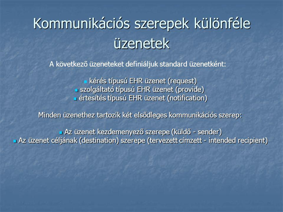 Kommunikációs szerepek különféle üzenetek A következő üzeneteket definiáljuk standard üzenetként: kérés típusú EHR üzenet (request) szolgáltató típusú EHR üzenet (provide) szolgáltató típusú EHR üzenet (provide) értesítés típusú EHR üzenet (notification) értesítés típusú EHR üzenet (notification) Minden üzenethez tartozik két elsődleges kommunikációs szerep: Az üzenet kezdemenyező szerepe (küldő - sender) Az üzenet kezdemenyező szerepe (küldő - sender) Az üzenet céljának (destination) szerepe (tervezett címzett - intended recipient) Az üzenet céljának (destination) szerepe (tervezett címzett - intended recipient)