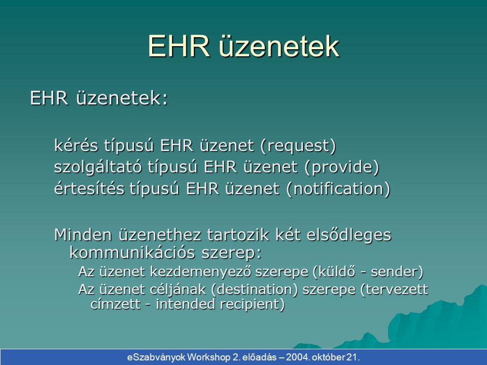 eSzabványok Workshop 2. előadás – 2004. október 21.