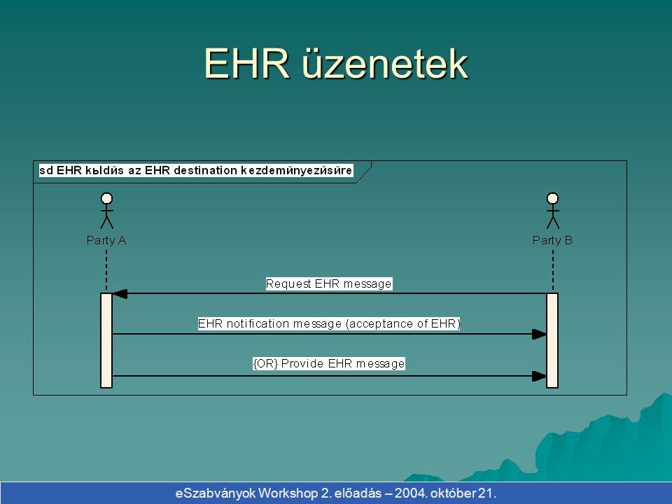 eSzabványok Workshop 2. előadás – 2004. október 21. EHR üzenetek