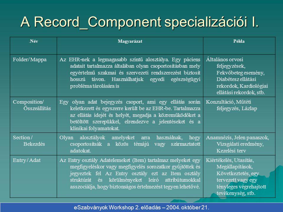 eSzabványok Workshop 2. előadás – 2004.