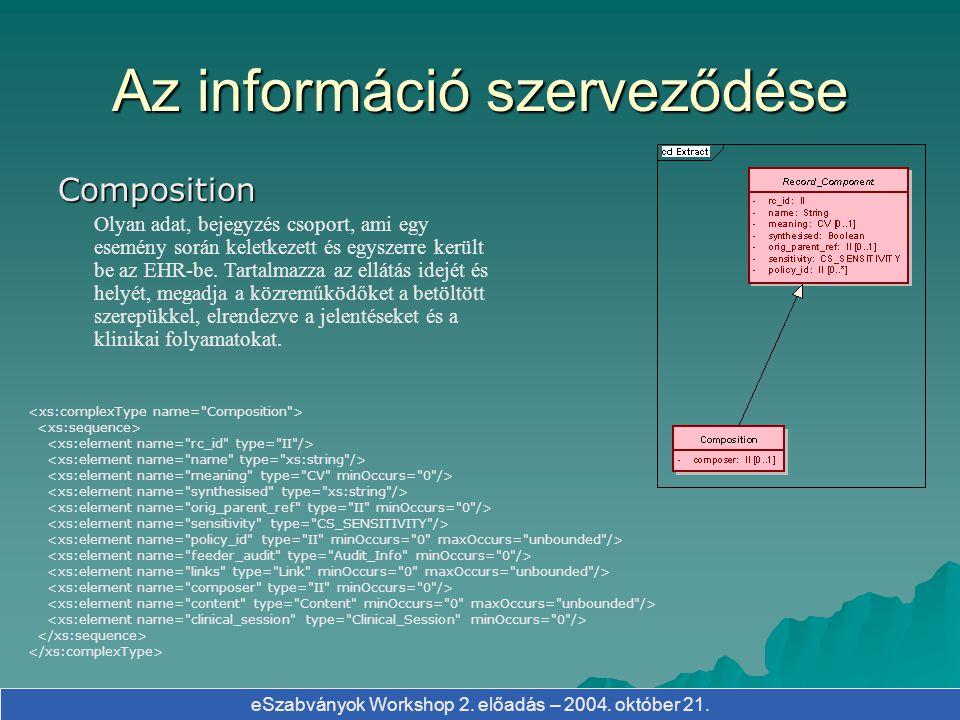 eSzabványok Workshop 2. előadás – 2004. október 21. Archetype - Vizsgálatkérés