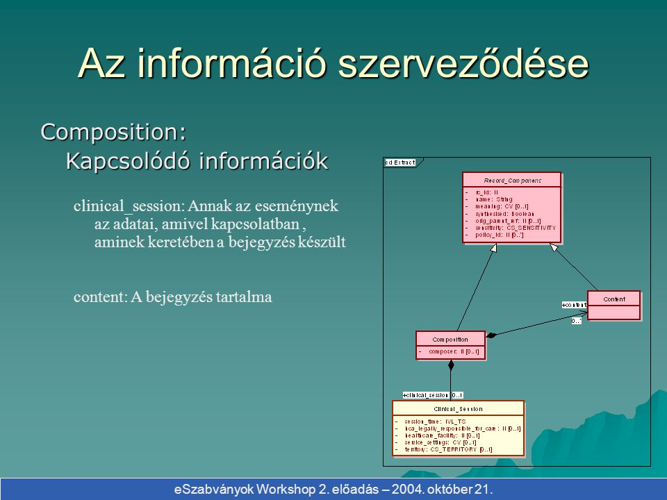 eSzabványok Workshop 2.előadás – 2004.