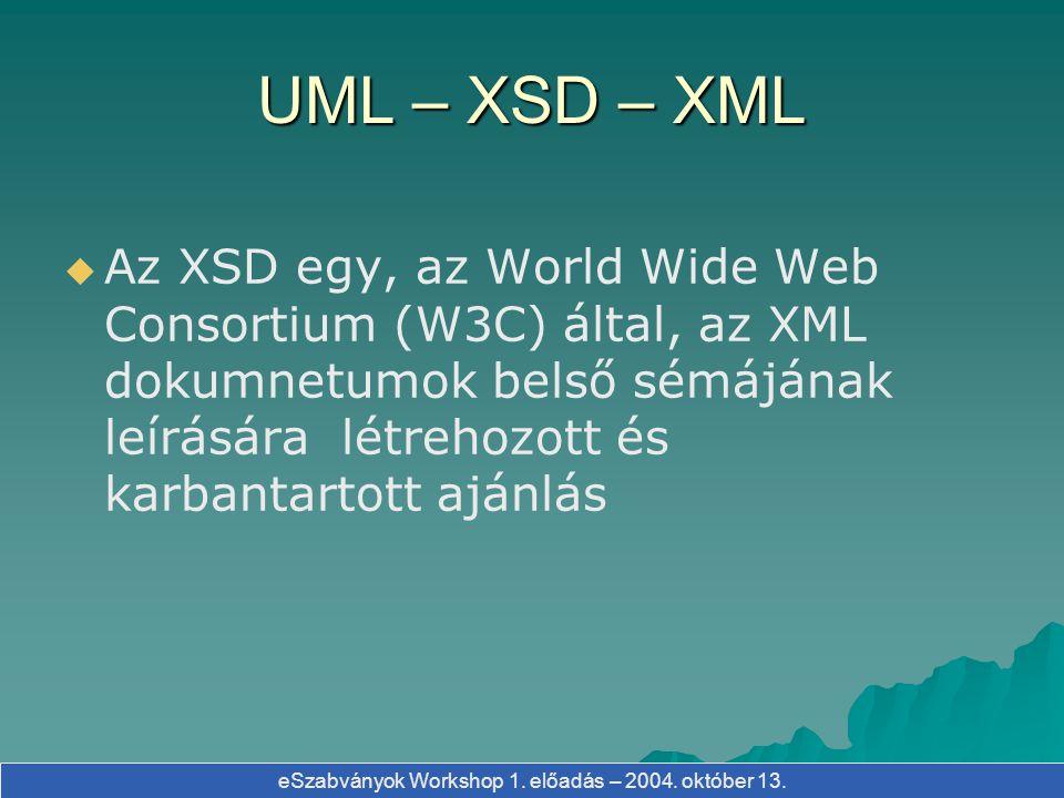 eSzabványok Workshop 1. előadás – 2004. október 13.   Az XSD egy, az World Wide Web Consortium (W3C) által, az XML dokumnetumok belső sémájának leír