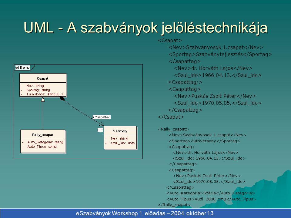 eSzabványok Workshop 1. előadás – 2004. október 13. UML - A szabványok jelöléstechnikája Szabványosok 1.csapat Szabványfejlesztés dr. Horváth Lajos 19