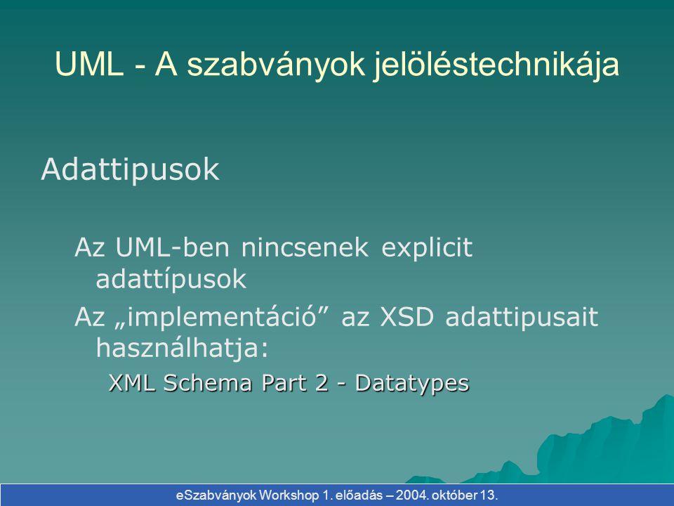 """eSzabványok Workshop 1. előadás – 2004. október 13. Adattipusok Az UML-ben nincsenek explicit adattípusok Az """"implementáció"""" az XSD adattipusait haszn"""