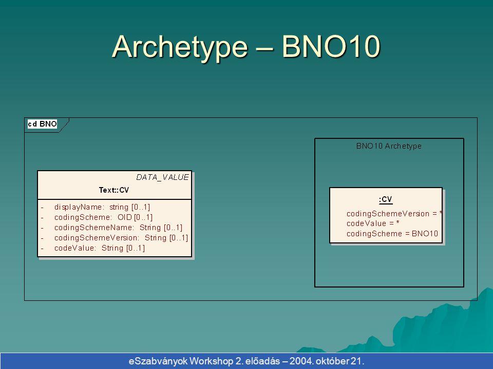 Archetype – BNO10