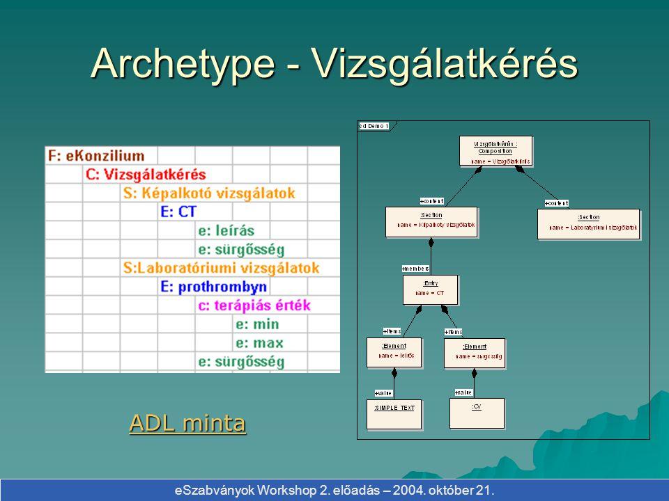 eSzabványok Workshop 2. előadás – 2004. október 21. Archetype - Vizsgálatkérés ADL minta ADL minta