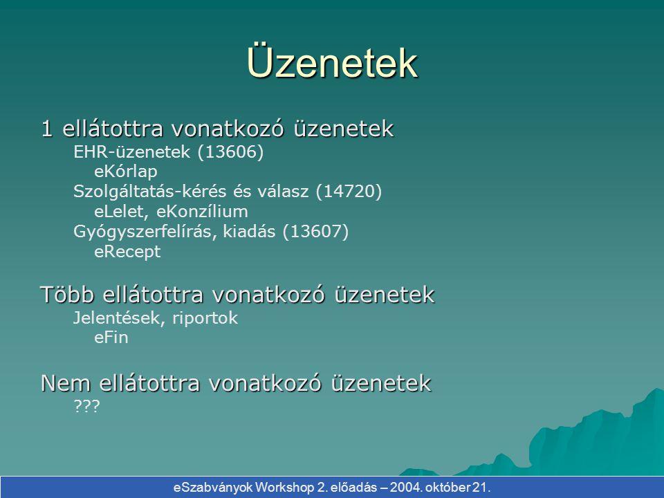 eSzabványok Workshop 2. előadás – 2004. október 21. Járóbeteg beküldési rekordkép