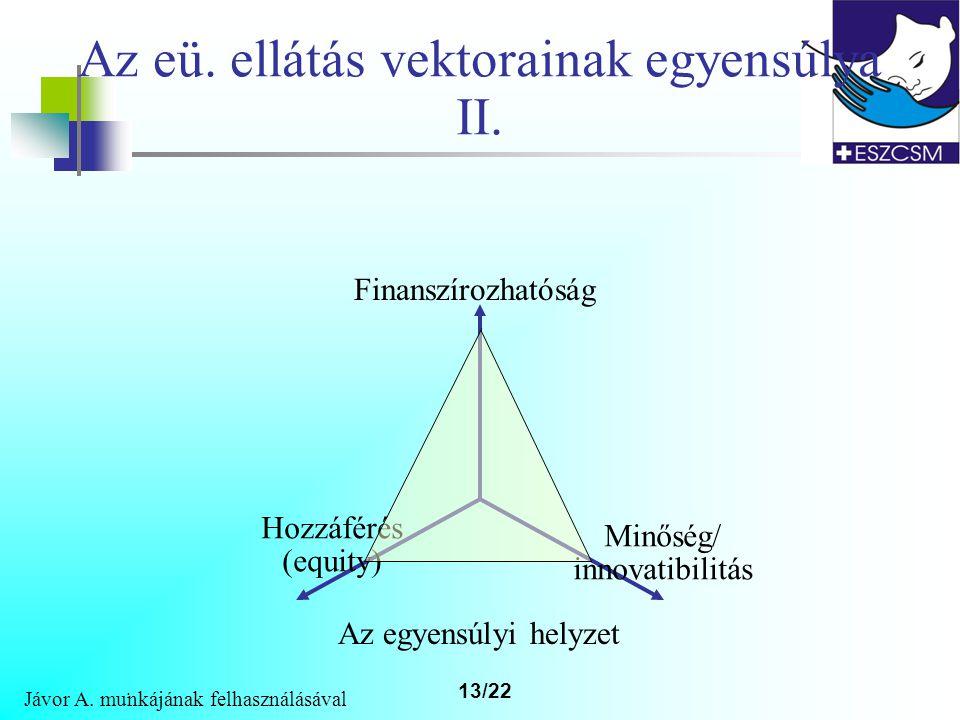 13/22 Az eü.ellátás vektorainak egyensúlya II.