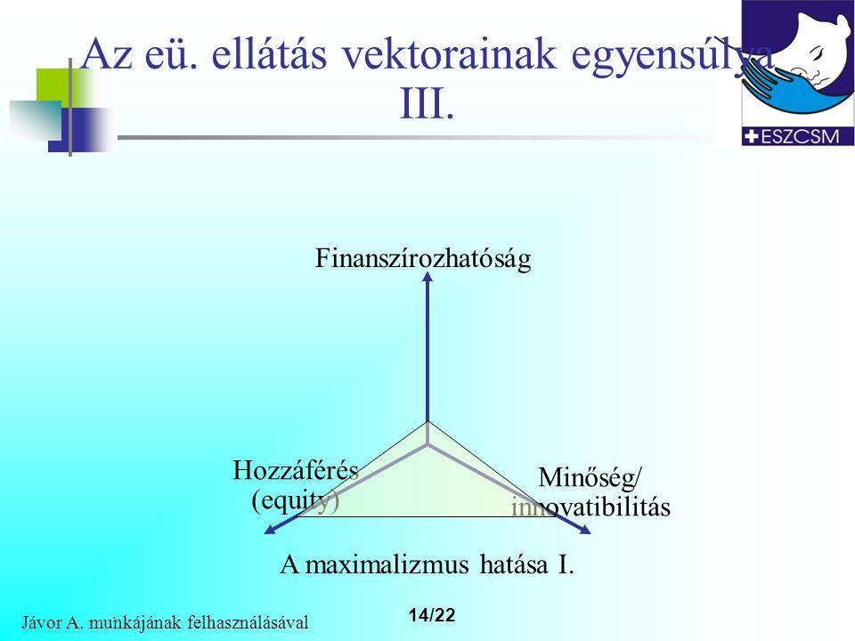 14/22 Az eü.ellátás vektorainak egyensúlya III.