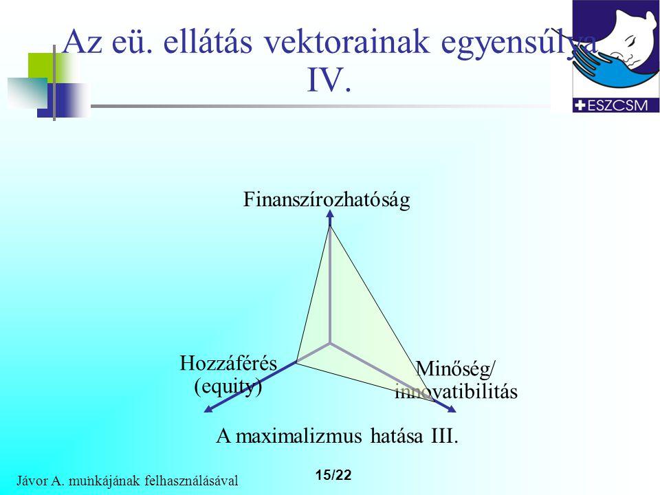 15/22 Az eü.ellátás vektorainak egyensúlya IV.