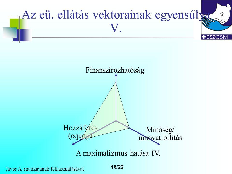 16/22 Az eü.ellátás vektorainak egyensúlya V.
