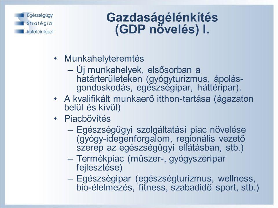 10/19 Gazdaságélénkítés (GDP növelés) I.