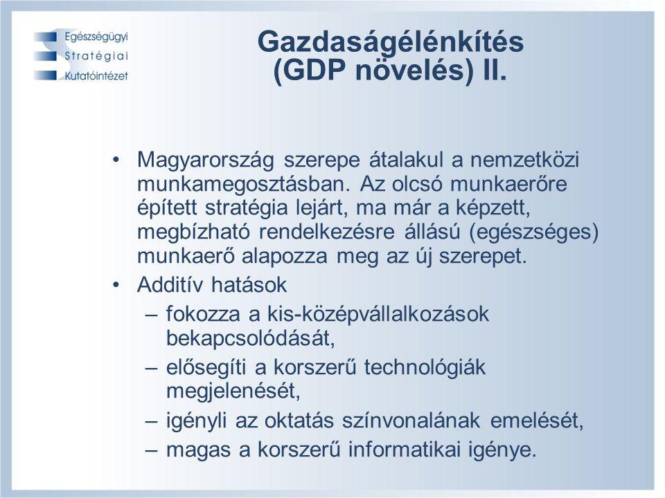 11/19 Gazdaságélénkítés (GDP növelés) II.
