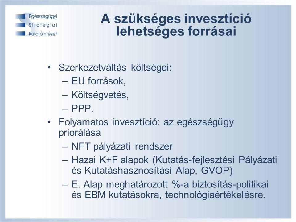 18/19 A szükséges invesztíció lehetséges forrásai Szerkezetváltás költségei: –EU források, –Költségvetés, –PPP.
