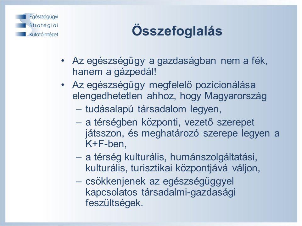 19/19 Összefoglalás Az egészségügy a gazdaságban nem a fék, hanem a gázpedál.