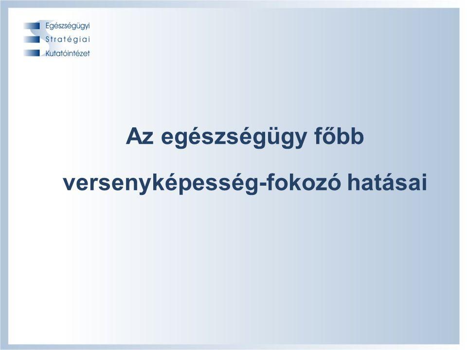 7/19 Az egészségügy főbb versenyképesség-fokozó hatásai