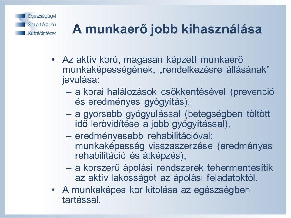"""9/19 A munkaerő jobb kihasználása Az aktív korú, magasan képzett munkaerő munkaképességének, """"rendelkezésre állásának javulása: –a korai halálozások csökkentésével (prevenció és eredményes gyógyítás), –a gyorsabb gyógyulással (betegségben töltött idő lerövidítése a jobb gyógyítással), –eredményesebb rehabilitációval: munkaképesség visszaszerzése (eredményes rehabilitáció és átképzés), –a korszerű ápolási rendszerek tehermentesítik az aktív lakosságot az ápolási feladatoktól."""