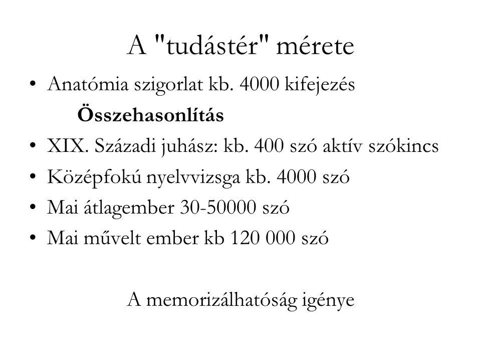 Penuria nominum – a szavak szűkössége Nincs minden anatómiai képletre külön szó Többnyire több szóból álló kifejezések: Pl os temporale , os occipitale de mandibula , humerus