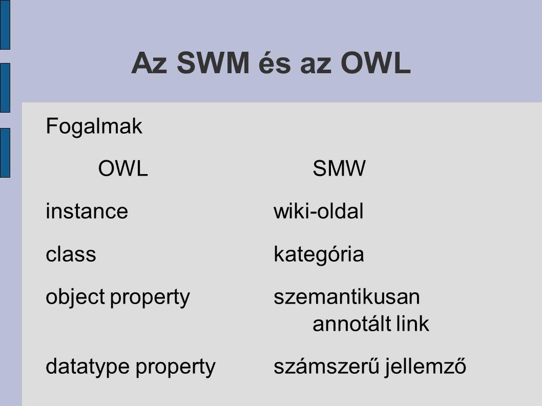 Az SWM és az OWL Fogalmak OWLSMW instancewiki-oldal classkategória object propertyszemantikusan annotált link datatype propertyszámszerű jellemző
