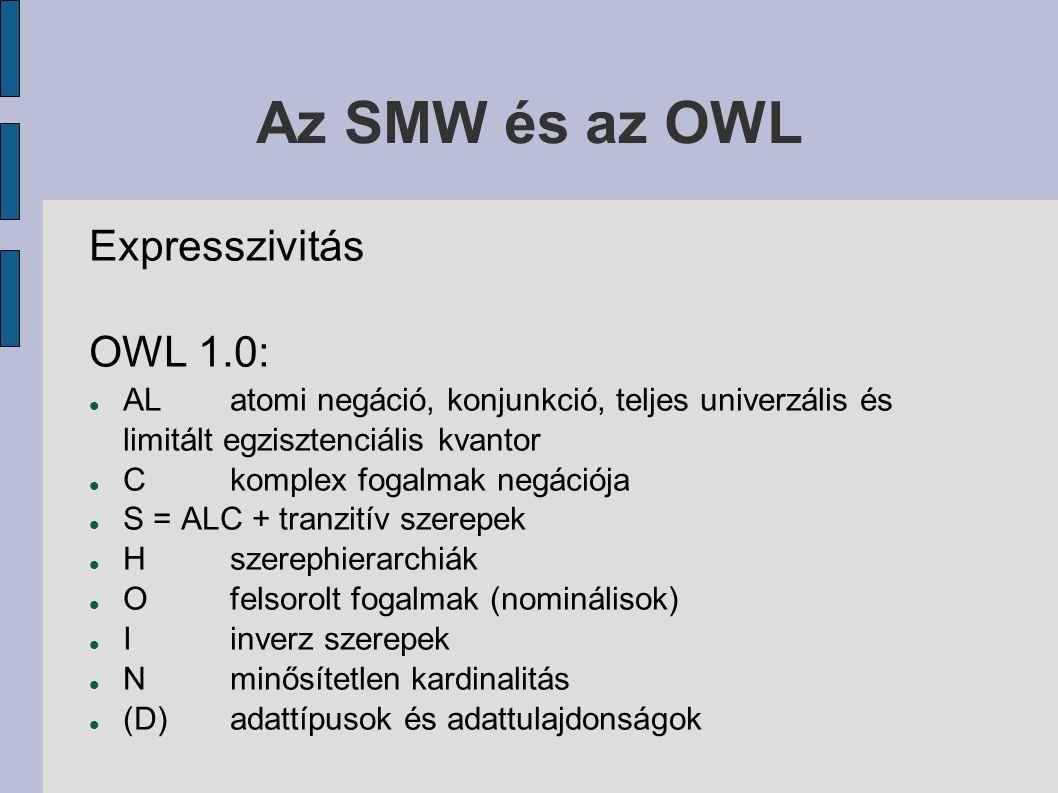 Az SMW és az OWL Expresszivitás OWL 1.0: ALatomi negáció, konjunkció, teljes univerzális és limitált egzisztenciális kvantor Ckomplex fogalmak negációja S = ALC + tranzitív szerepek Hszerephierarchiák Ofelsorolt fogalmak (nominálisok) Iinverz szerepek Nminősítetlen kardinalitás (D)adattípusok és adattulajdonságok