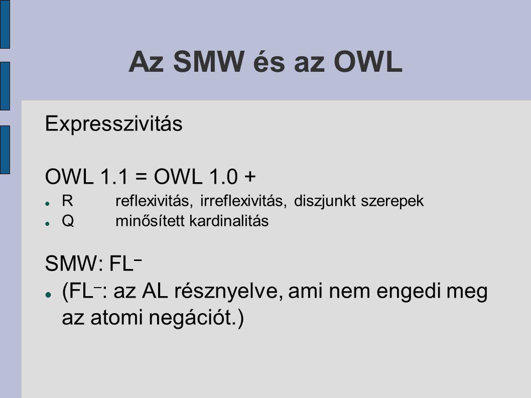 Az SMW és az OWL Expresszivitás OWL 1.1 = OWL 1.0 + Rreflexivitás, irreflexivitás, diszjunkt szerepek Qminősített kardinalitás SMW: FL – (FL – : az AL résznyelve, ami nem engedi meg az atomi negációt.)