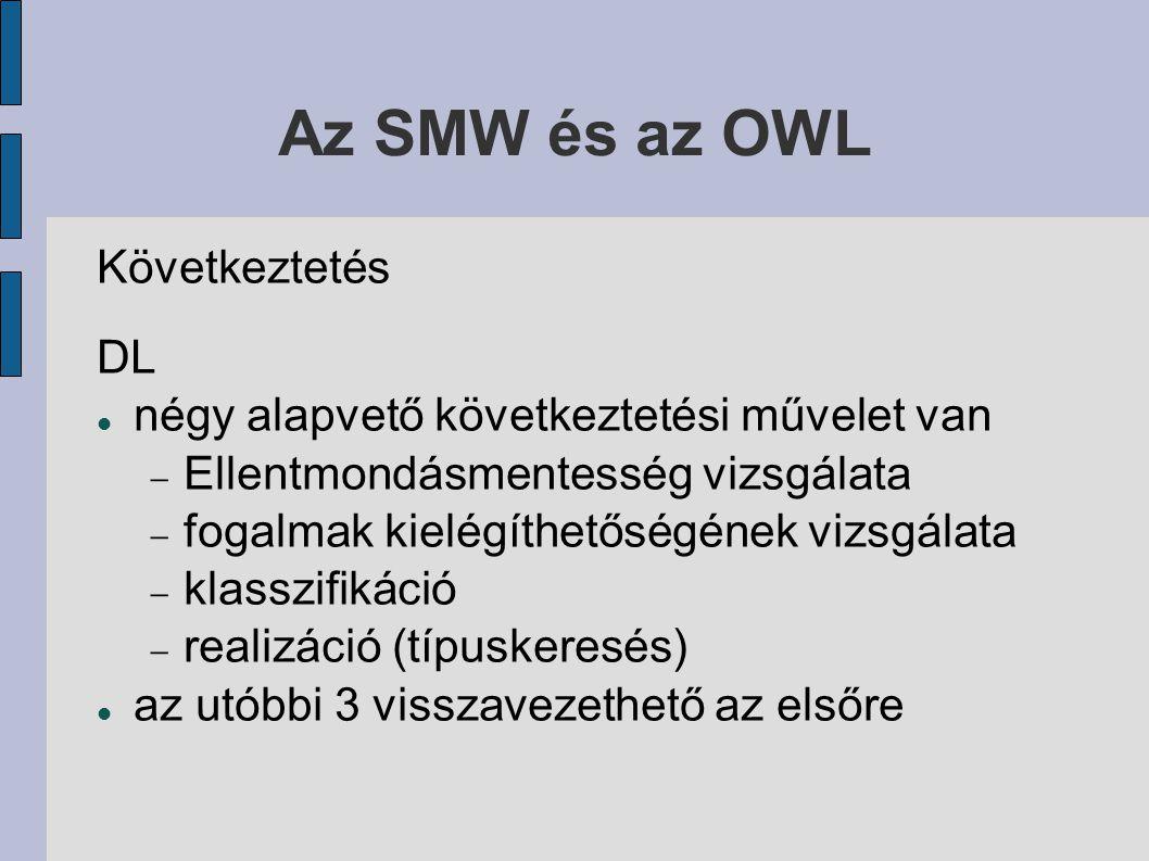 Az SMW és az OWL Következtetés DL négy alapvető következtetési művelet van  Ellentmondásmentesség vizsgálata  fogalmak kielégíthetőségének vizsgálata  klasszifikáció  realizáció (típuskeresés) az utóbbi 3 visszavezethető az elsőre