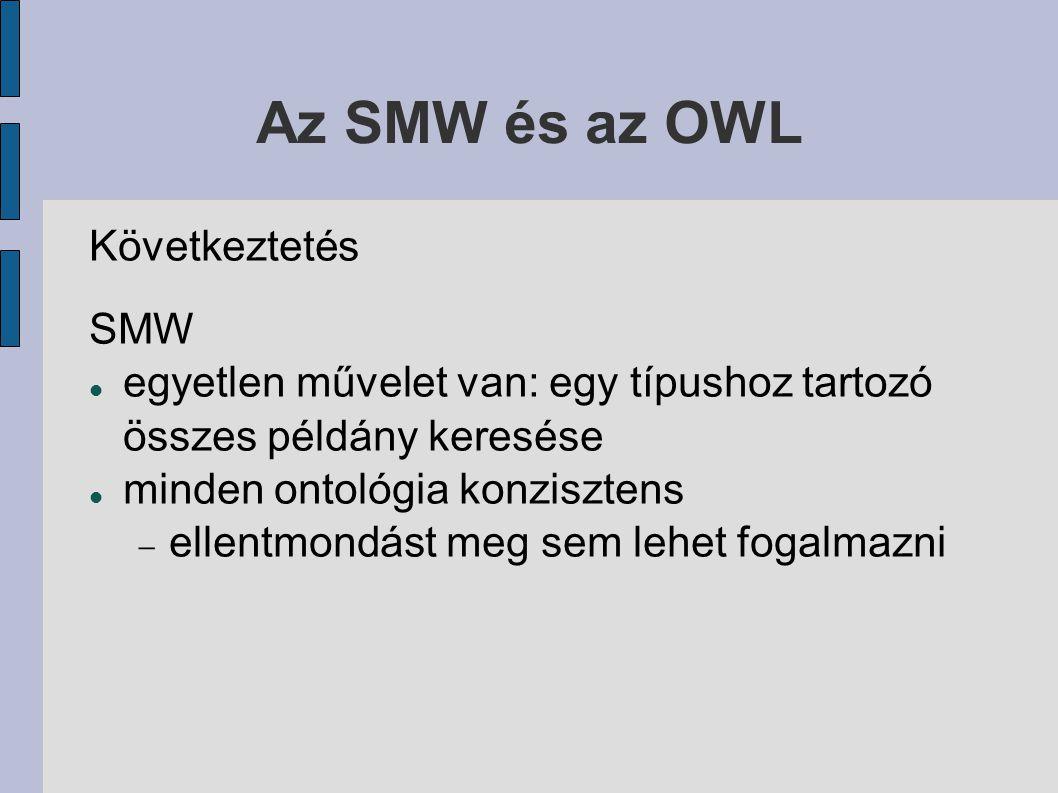 Az SMW és az OWL Következtetés SMW egyetlen művelet van: egy típushoz tartozó összes példány keresése minden ontológia konzisztens  ellentmondást meg sem lehet fogalmazni