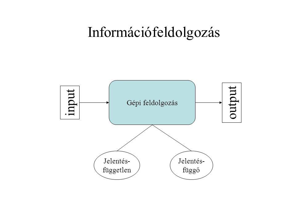 input output Gépi feldolgozás Jelentés- független Jelentés- függő Információfeldolgozás
