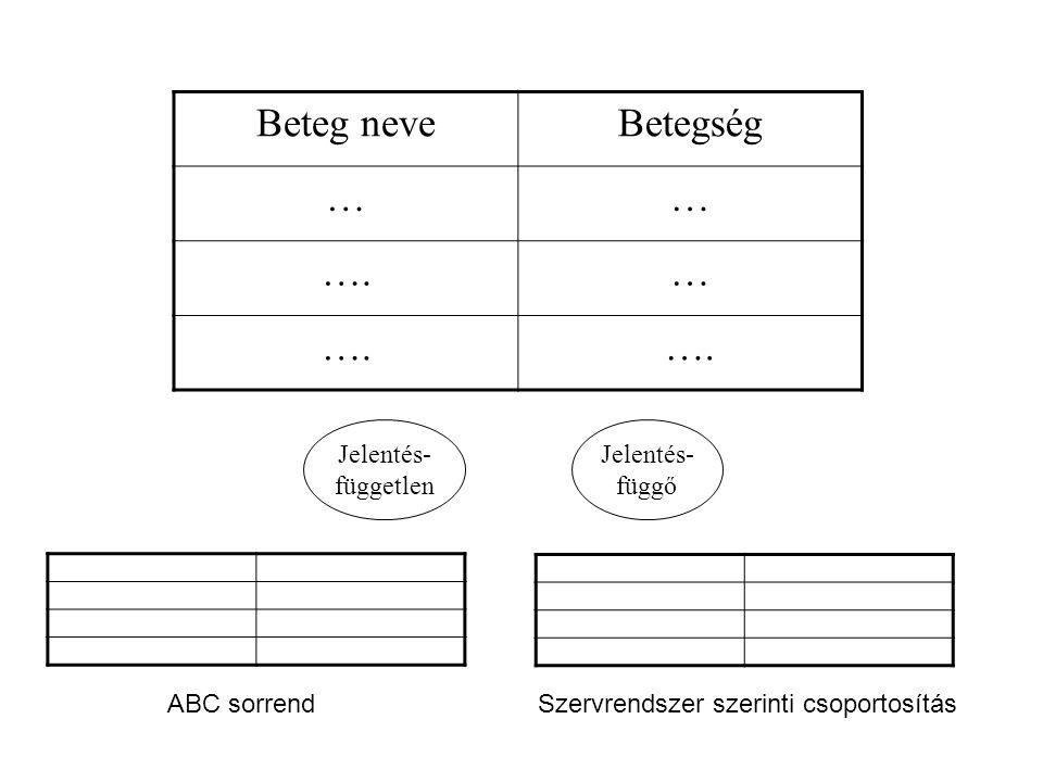 Beteg neveBetegség …… ….… Jelentés- független Jelentés- függő ABC sorrendSzervrendszer szerinti csoportosítás