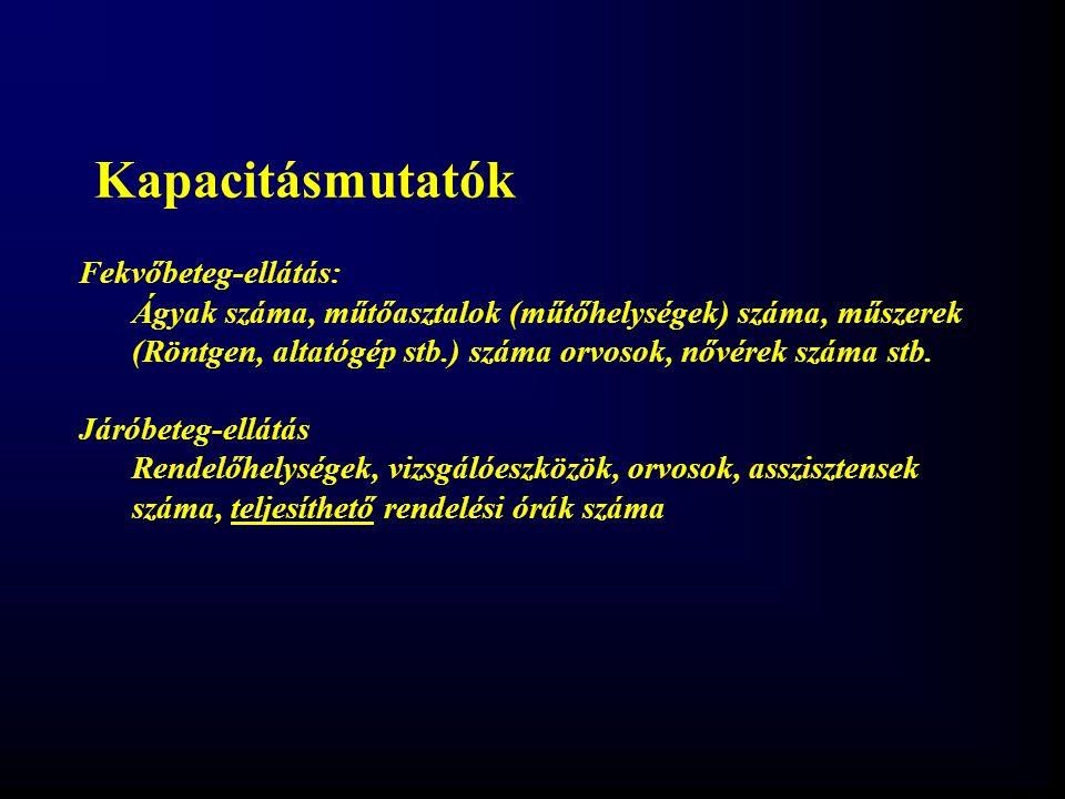 Kapacitásmutatók Fekvőbeteg-ellátás: Ágyak száma, műtőasztalok (műtőhelységek) száma, műszerek (Röntgen, altatógép stb.) száma orvosok, nővérek száma