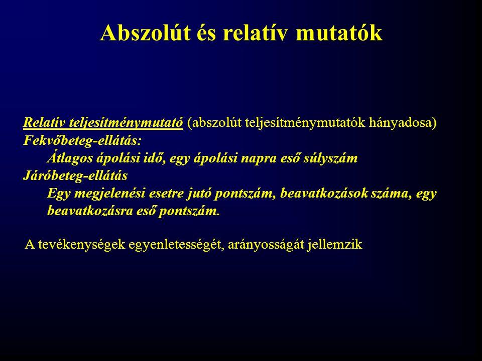 Abszolút és relatív mutatók Relatív teljesítménymutató (abszolút teljesítménymutatók hányadosa) Fekvőbeteg-ellátás: Átlagos ápolási idő, egy ápolási n