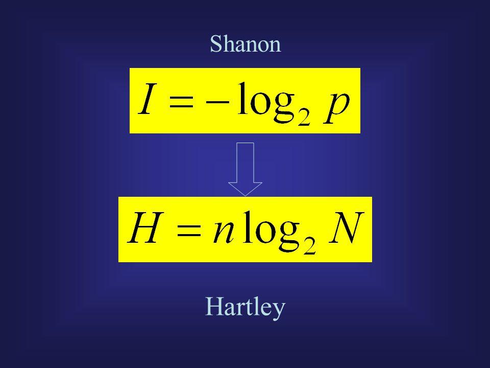 Shanon Hartley