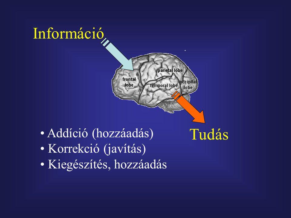 Információ Addíció (hozzáadás) Korrekció (javítás) Kiegészítés, hozzáadás Tudás