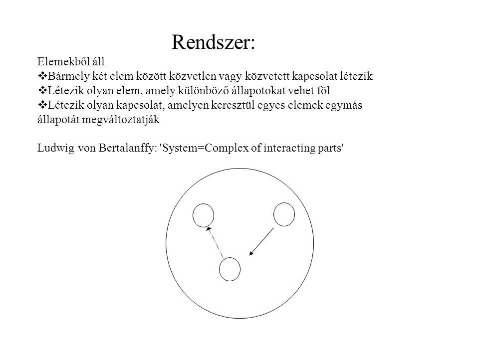 Rendszer: Elemekből áll  Bármely két elem között közvetlen vagy közvetett kapcsolat létezik  Létezik olyan elem, amely különböző állapotokat vehet föl  Létezik olyan kapcsolat, amelyen keresztül egyes elemek egymás állapotát megváltoztatják Ludwig von Bertalanffy: System=Complex of interacting parts