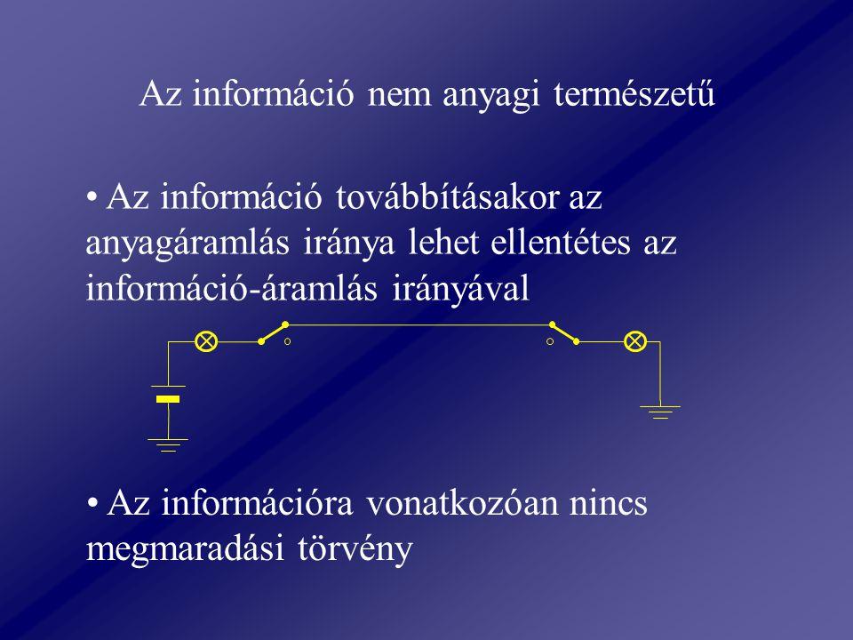 Az információ nem anyagi természetű Az információ továbbításakor az anyagáramlás iránya lehet ellentétes az információ-áramlás irányával Az információra vonatkozóan nincs megmaradási törvény