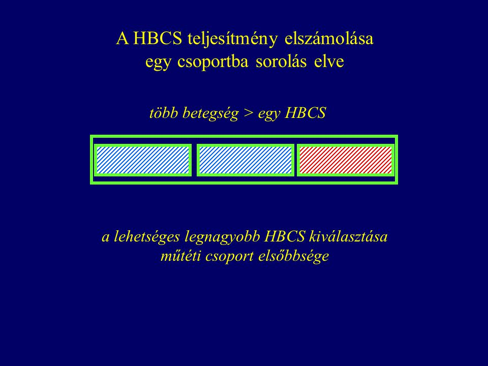 egy csoportba sorolás elve több betegség > egy HBCS a lehetséges legnagyobb HBCS kiválasztása műtéti csoport elsőbbsége