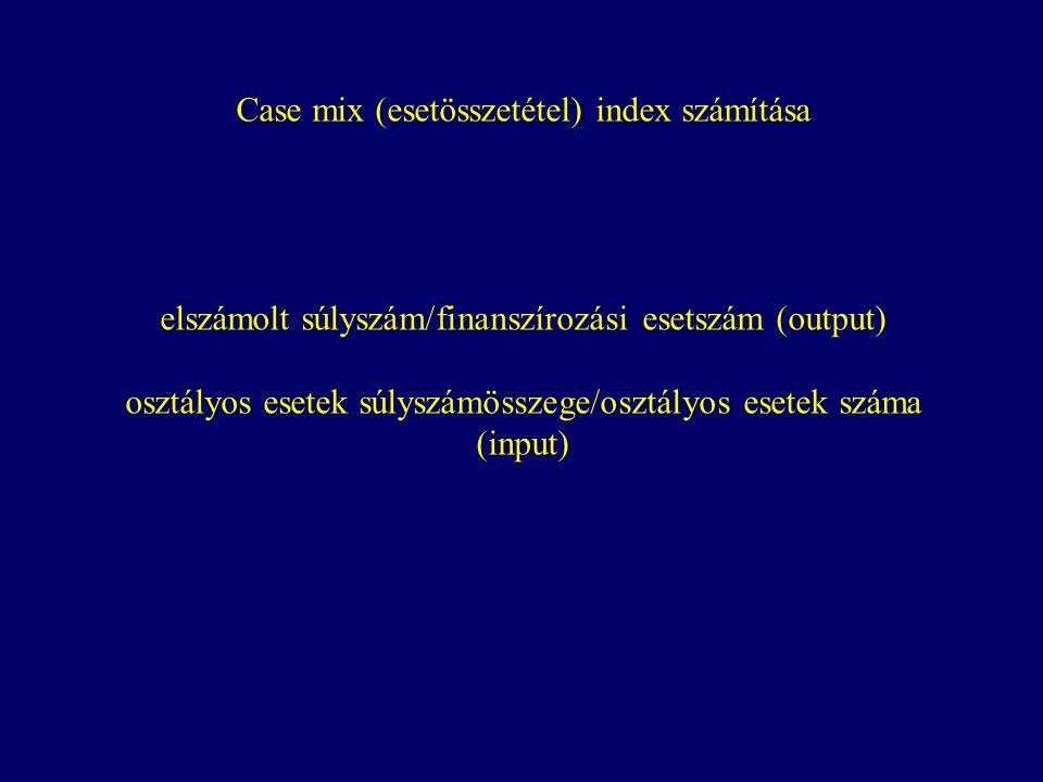 Case mix (esetösszetétel) index számítása elszámolt súlyszám/finanszírozási esetszám (output) osztályos esetek súlyszámösszege/osztályos esetek száma (input)