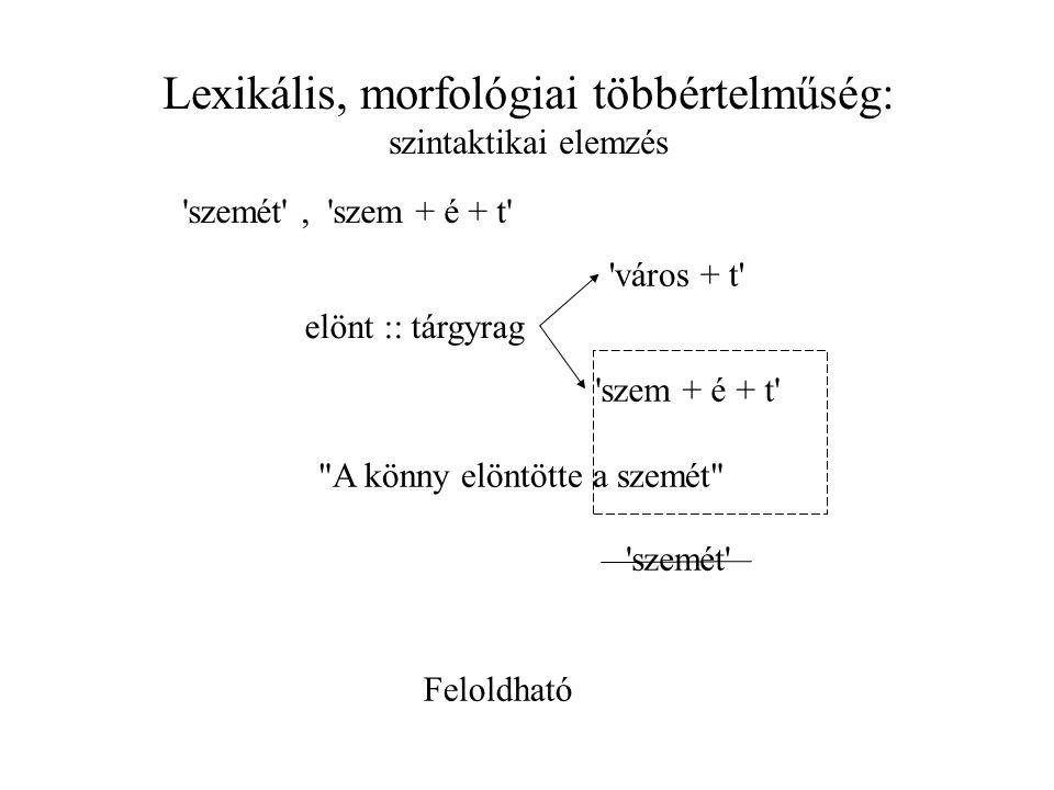 Lexikális, morfológiai többértelműség: szintaktikai elemzés Feloldhatatlan Nem bántja a szemét? bántja :: alany, tárgy bántja :: alany{szemét} tárgy {(x)} bántja :: tárgy {szem-é-t} alany{(x)}