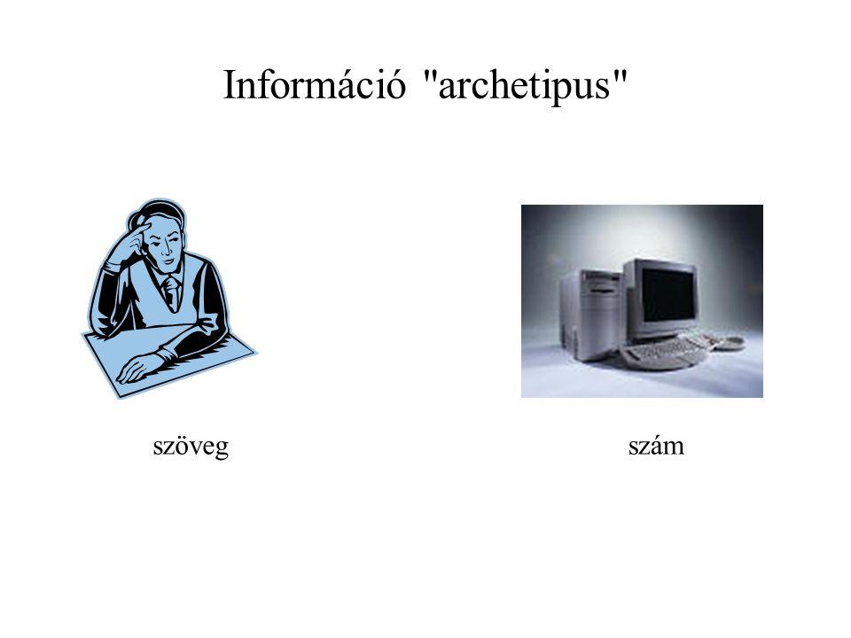 Információ archetipus számszöveg