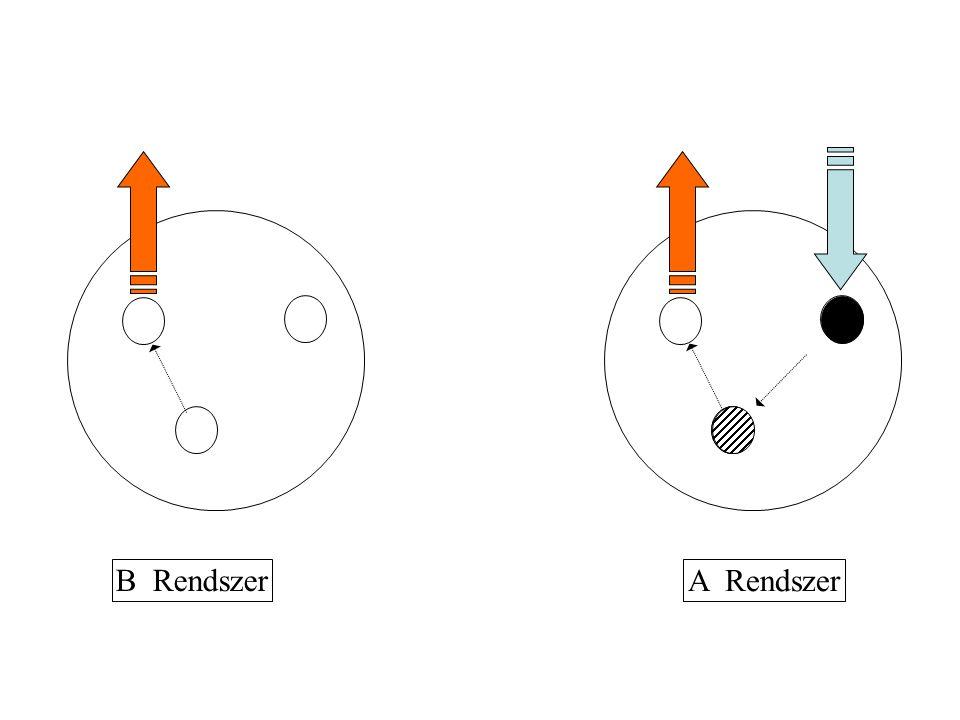 Szemantikus reprezentáció Olyan leképezés, amely jelentésfüggő műveletek végzését teszi lehetővé